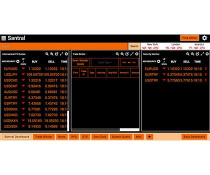 Finans - Borsa Yazılımı Web Mobil Yazılım